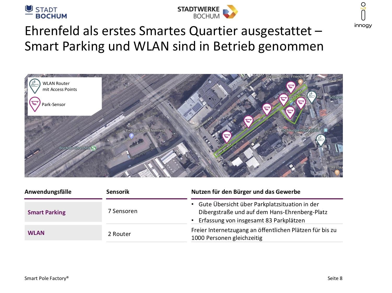 Bürgerforum (Smart City): Smart Parking und WLAN im Bochumer Ehrenfeld