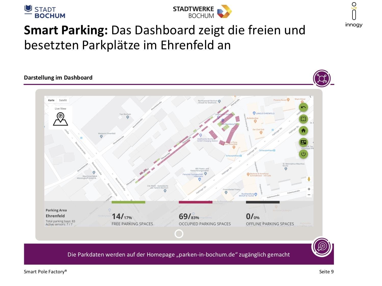 Bürgerforum (Smart City): Dashboard mit freien Parkplätzen