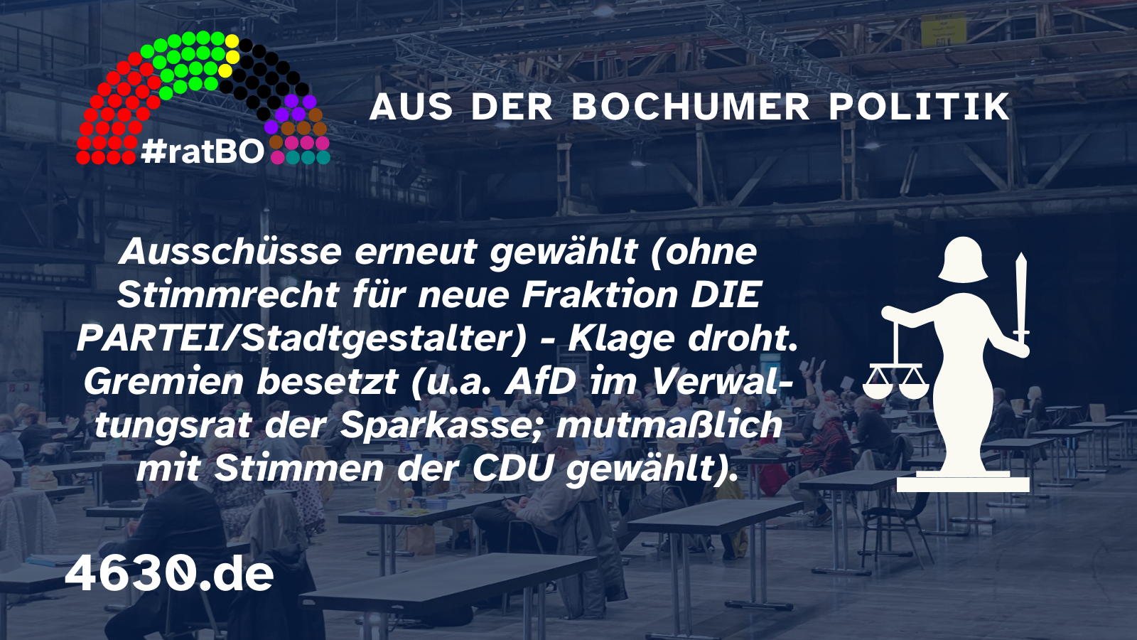 Aus der Bochumer Politik: Ausschüsse erneut gewählt; Gremien gewählt