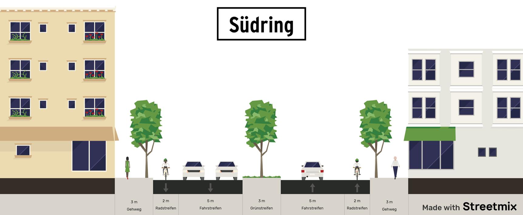 Vorschlag Querschnitt Südring Bochum