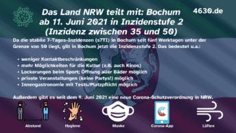 In Bochum gilt ab dem 11. Juni 2021 die Inzidenzstufe 2