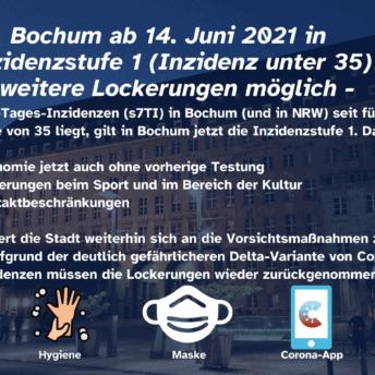 Bochum ab 14. Juni 2021 in Inzidenzstufe 1 (Inzidenz unter 35) - weitere Lockerungen möglich -