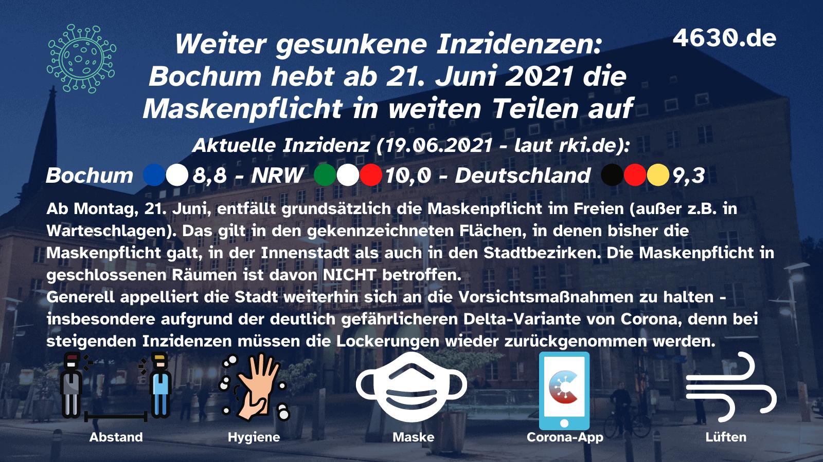 Weiter gesunkene Inzidenzen: Bochum hebt ab 21. Juni 2021 die Maskenpflicht in weiten Teilen auf