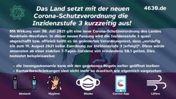 Das Land (NRW) setzt mit der neuen Corona-Schutzverordnung die Inzidenzstufe 3 kurzzeitig aus!